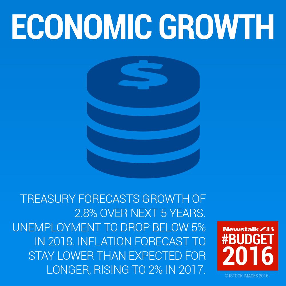 economic_growth.jpg