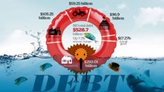 Nation of Debt: Half a trillion dollars and still rising