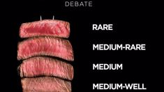 Rare or well done? Kiwis vote on how they prefer their steak