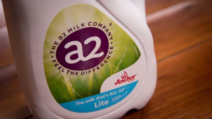 A2 Milk has invested heavily in increasing its capability and capacity.