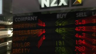 Andrew Bascand: Has the share market bounced back?