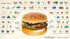 McDonald's to reinvent iconic Kiwi Burger song with modern references